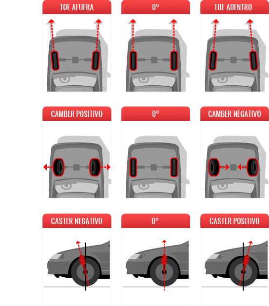 Medidas de rines de autos